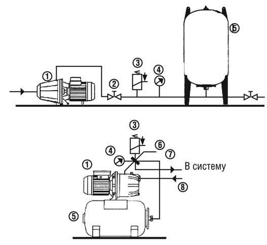Принцип работы бака аккумулятора, отличие от прочих емкостей