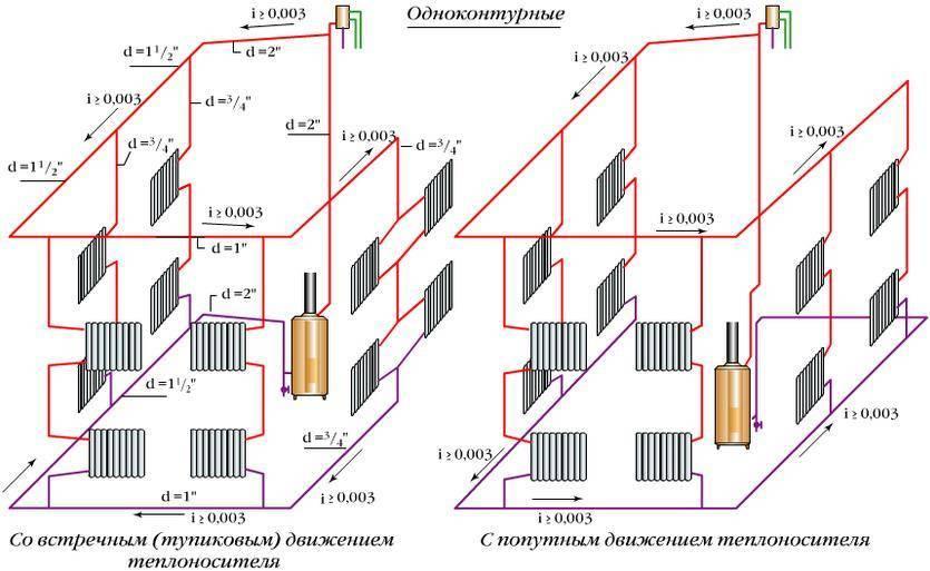 Схема однотрубного отопления частного дома: закрытая горизонтальная система отопления двухэтажного и одноэтажного дома, как сделать расчет, фото и видео инструкции