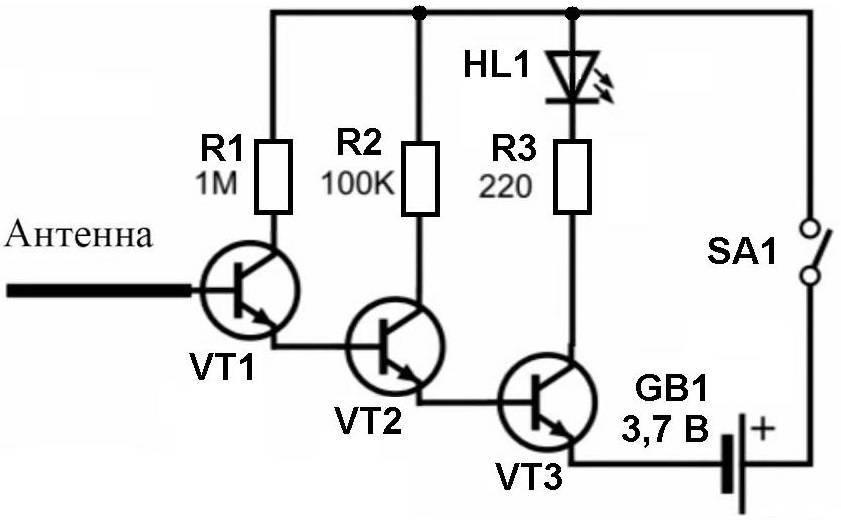 Устройства для поиска проводку в стене: мультиметр, индикаторная отвертка, смартфон