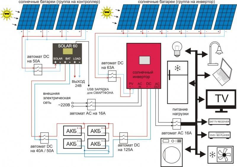 Схема и принцип работы контроллера заряда солнечной батареи - точка j