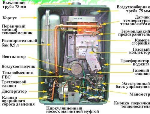 Почему газовый котел включается и сразу отключается: причины и способы решения -