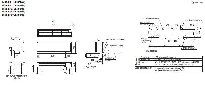 Размеры кондиционеров самсунг. размер кондиционера – внутренний блок настенной сплит-системы размеры сплит системы внутреннего блока девятки