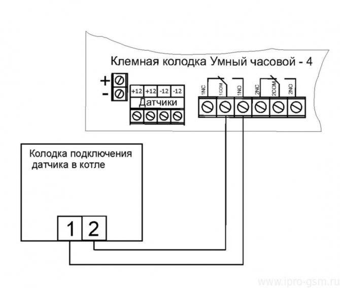 Термостат для котла отопления: принцип действия и способы установки