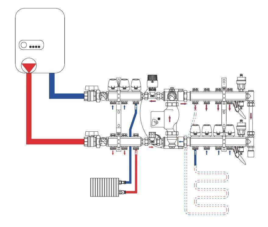 Смесительный узел для тёплого пола: структура системы и пошаговая инструкция по сборке коллектора своими руками