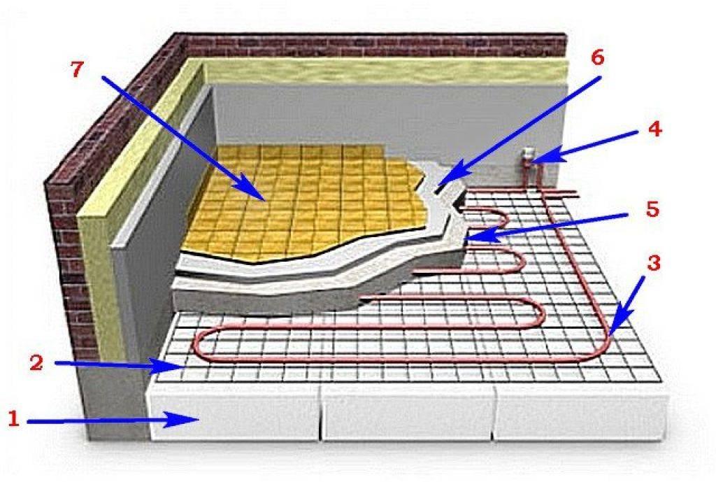 Пошаговая инструкция по укладке напольной плитки своими руками