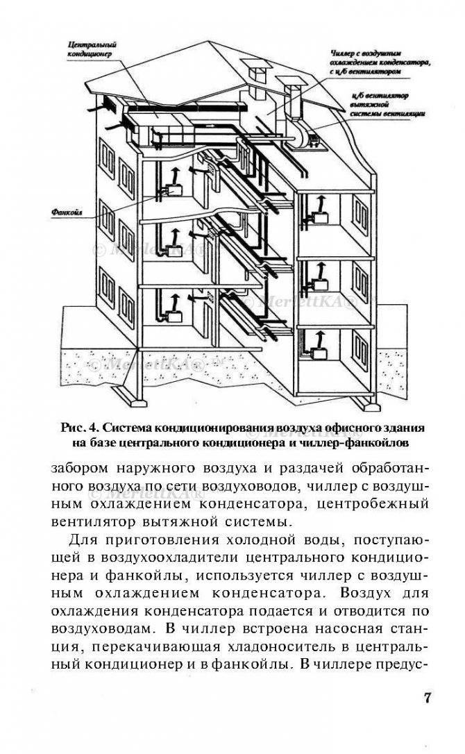 Естественная вентиляция в многоэтажном доме: снип, схемы, системы, требования