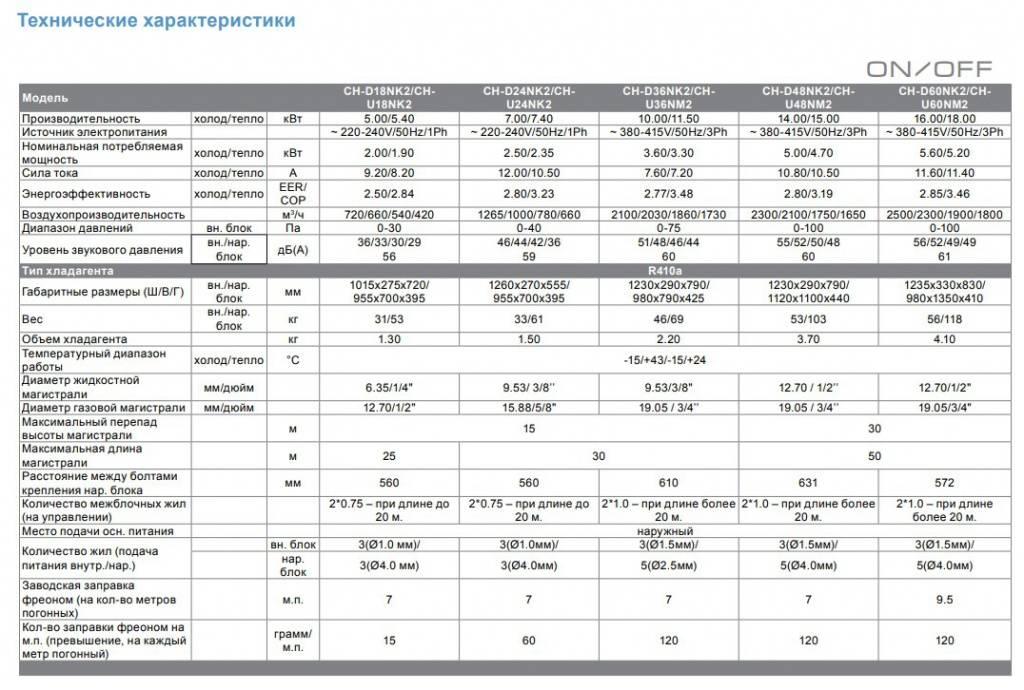 Обзор сплит-системы hyundai h-ar21-09h: серднячок с претензией на премиум-класс на durat.ru