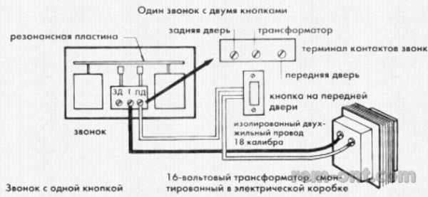 Установка звонка в квартиру: обзор схем + пошаговая монтажная инструкция   твоя стройка