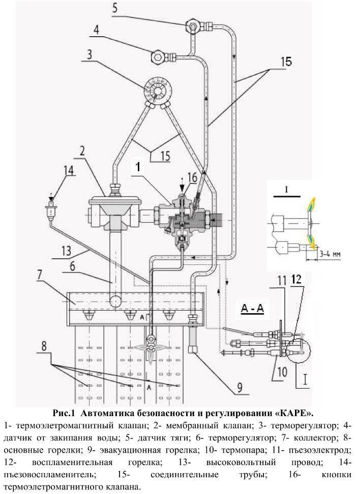 Датчик тяги для газового котла