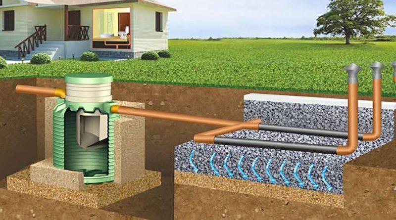 Выбираем септик для высокого уровня грунтовых вод