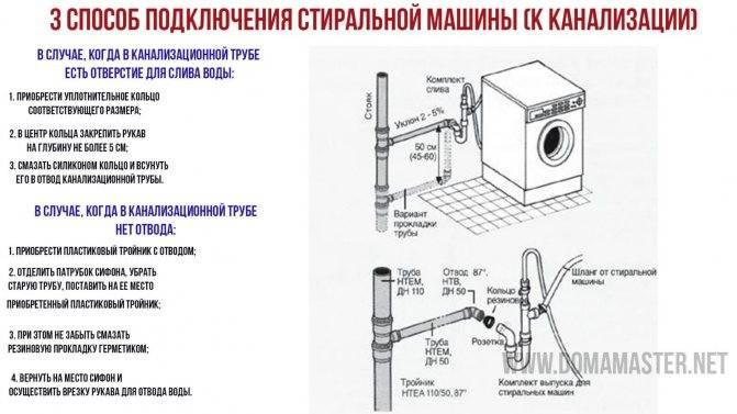 Как слить воду из стиральной машины — все способы