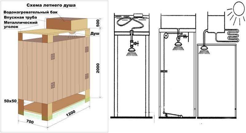 Как сделать летний душ своими руками: схемы распространенных конструкций