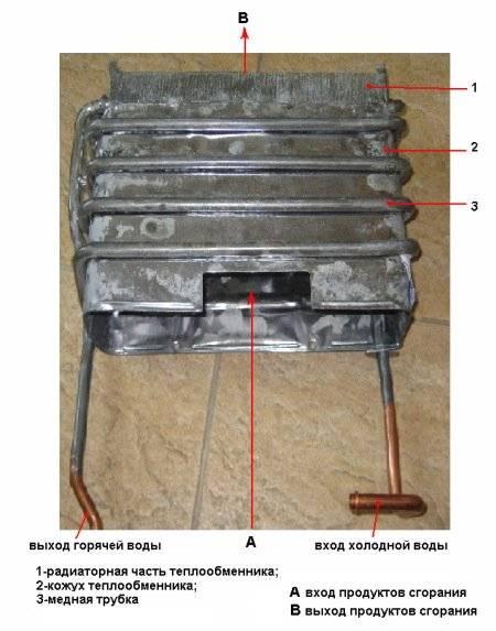 Есть ли смысл паять радиатор у газовой колонки?