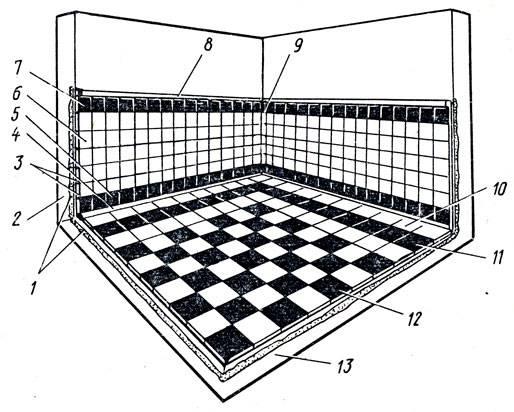 Нижний выдвижной ящик под духовкой в плите: для чего служит и как правильно его использовать