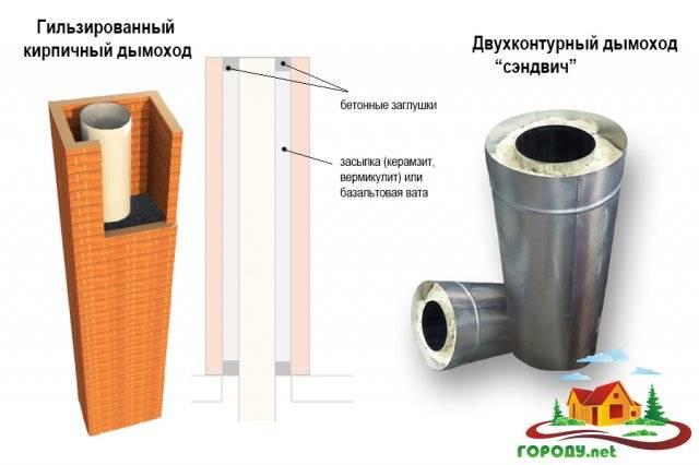 Монтаж дымохода из сэндвич труб через крышу: подробная информация