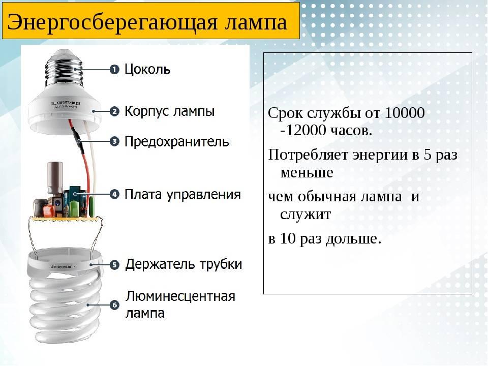 Лампы люминесцентные – устройство и принцип работы