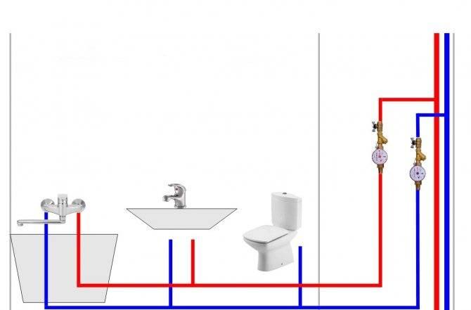 Водопровод в частном доме: схема, разводка, монтаж