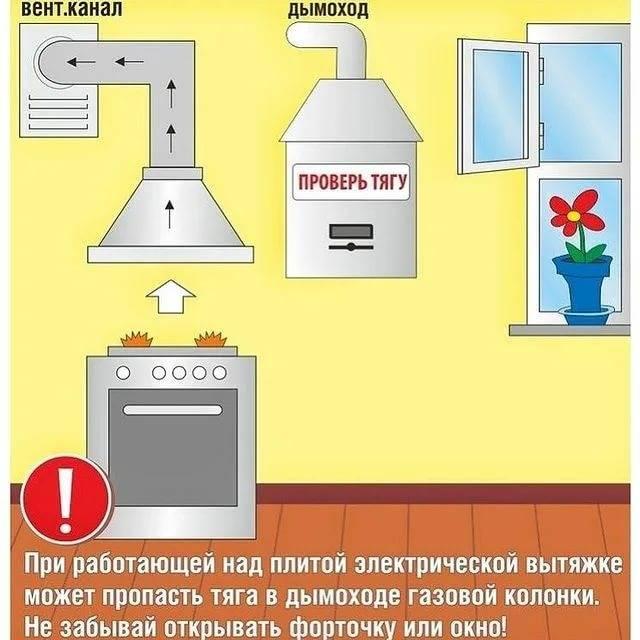 Установка газовой варочной панели: пошаговая инструкция, нормы и требования, советы