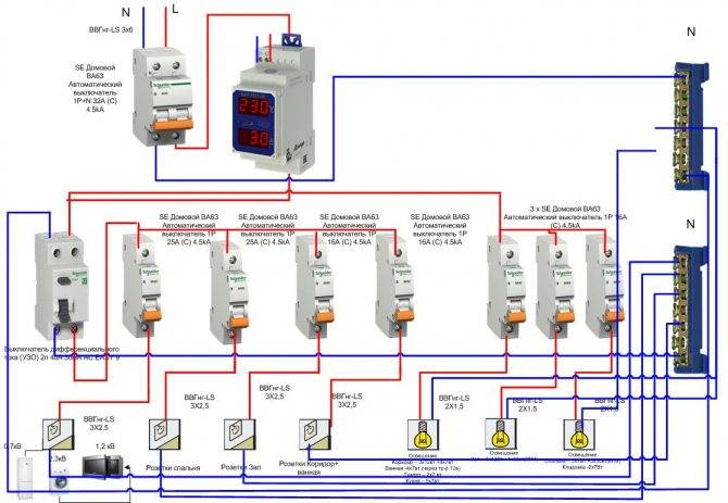 Как правильно собрать электрический щиток + схемы подключения