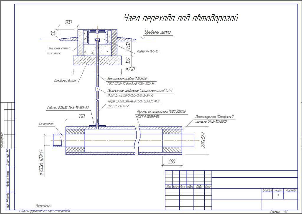Сооружения на газопроводах проектирование и строительство газопроводов из полиэтиленовых труб диаметром до 300 мм. сп 42-101-96