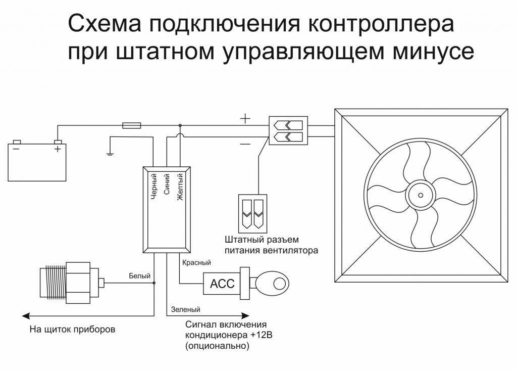 Как запустить двигатель вентилятора от старого кондиционера