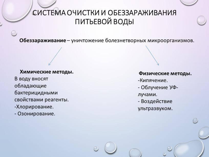 Методы и средства для дезинфекции колодца