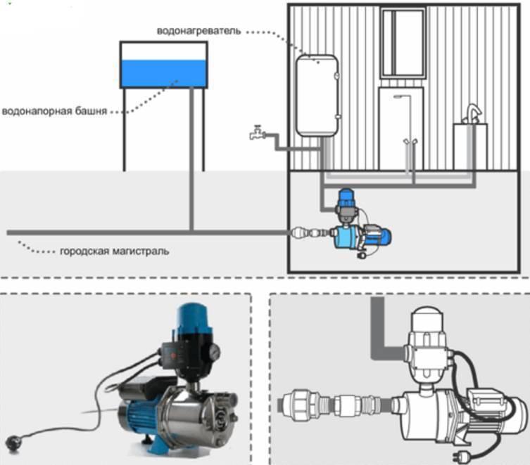 Монтаж скважинного насоса своими руками: инструкция