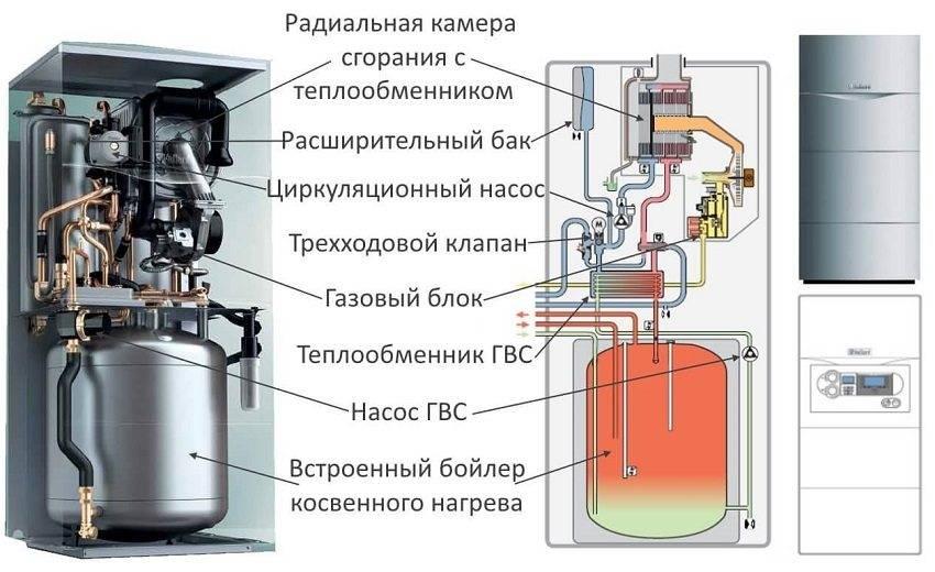 Двухконтурный настенный газовый котел: классификация, выбор. монтаж