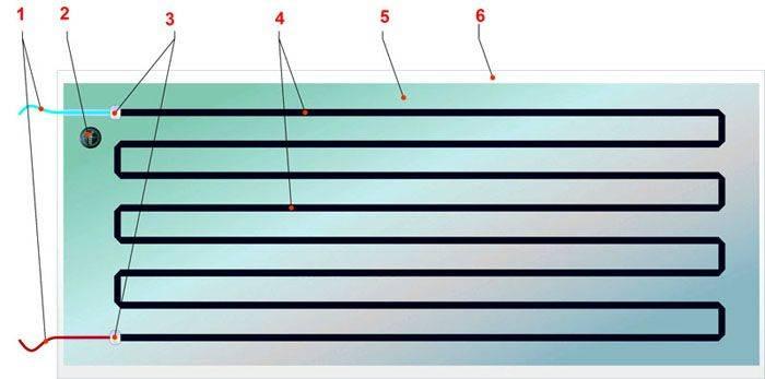 Инфракрасные пленочные обогреватели: устройство и монтаж