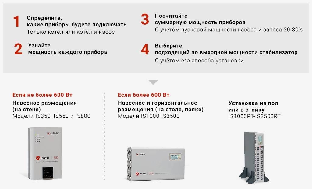Гибридный инвертор, что это такое, как работает, критерии выбора, подключение, популярные модели - elektrikexpert.ru
