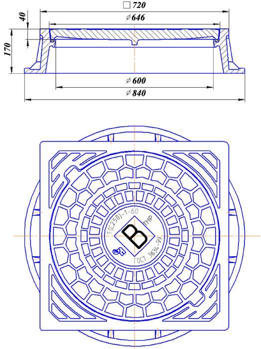 Виды канализационных люков, типоразмеры, классификация