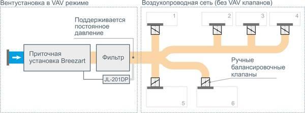 Рекомендации по установке воздушных фильтров, эксплуатации и монтажу