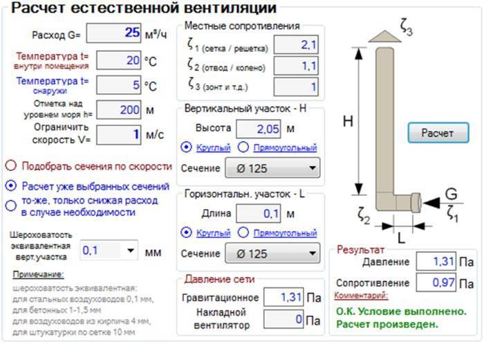 Выбираем вытяжку для кухни. калькулятор расчета мощности кухонной вытяжки