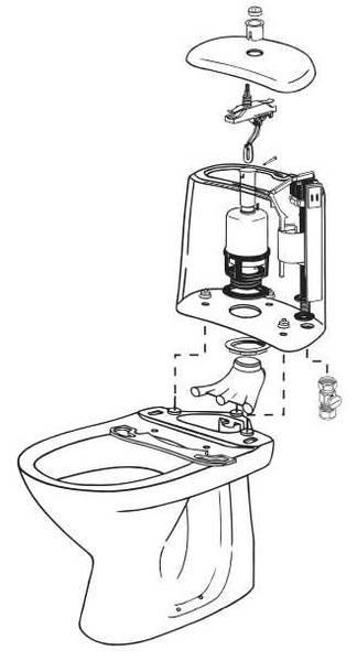 Сливной механизм для унитаза: устройство, принцип работы, обзор различных конструкций