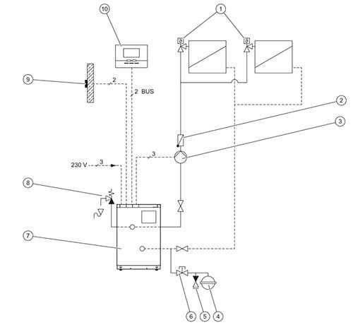 Схемы подключения газового котла в частом доме