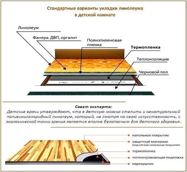 Тёплый пол под ламинат на деревянный пол (инструкция)