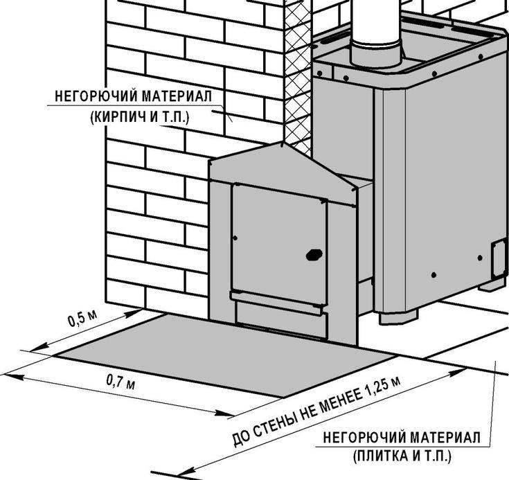 Газовая печь для бани: ее устройство, достоинства, а также правила регистрации