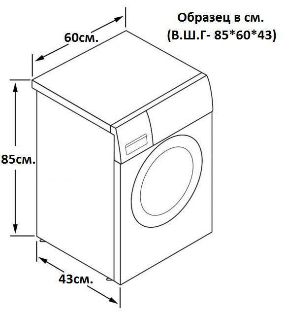 Малогабаритные стиральные машины: топ-5 моделей, как выбрать подходящую?