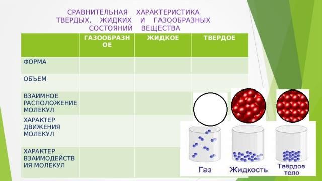Виды биотоплива: сравнение характеристик твердого, жидкого и газообразного топлива - shcherbak