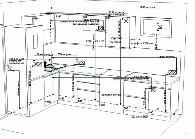 Розетки на кухне: схемы расположения и варианты установки