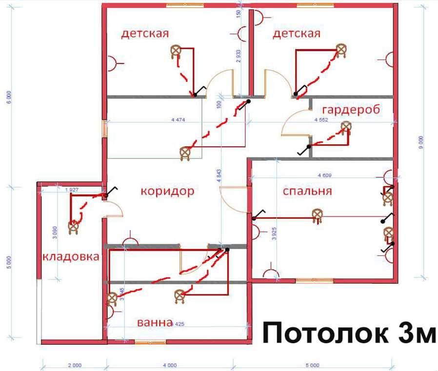 Монтаж электропроводки в деревянном доме своими руками — пошаговая инструкция