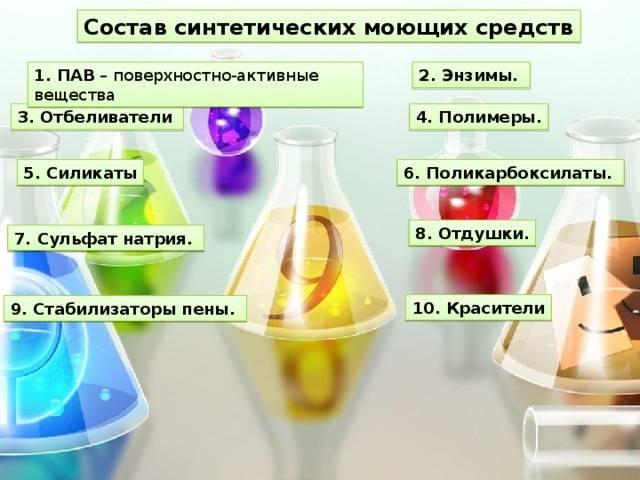 Вещества и их свойства. чистые вещества и смеси - учительpro