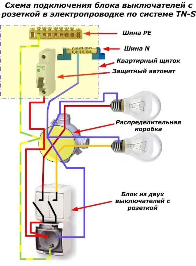 Как поставить и подключить двойную розетку в один подрозетник