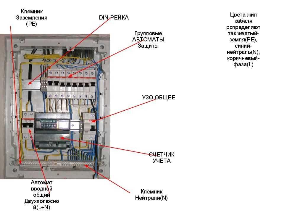 Сборка электрощита для частного дома 220в. монтаж распределительного щита своими руками