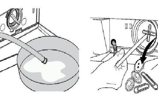 Шесть простых способов, как принудительно слить воду из стиральной машины lg