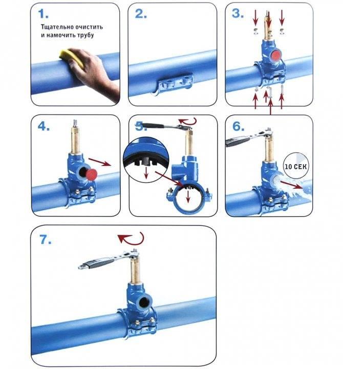 Как заглушить трубу без резьбы и сварки?