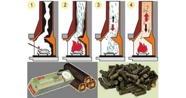 Как прочистить дымоход от сажи — дедовский метод, 100% результат!