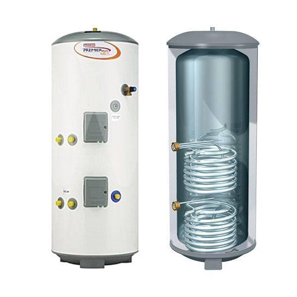 Особенности и преимущества накопительных компактных водонагревателей: виды и критерии выбора моделей