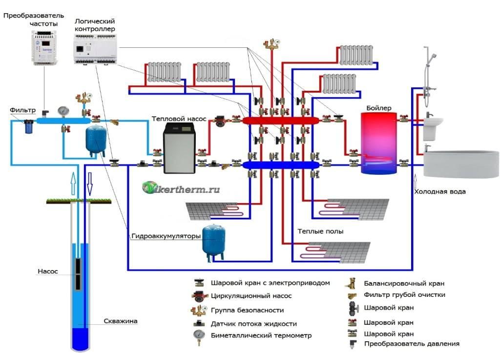 Тепловой насос вода-вода - принципы работы и особенности использования