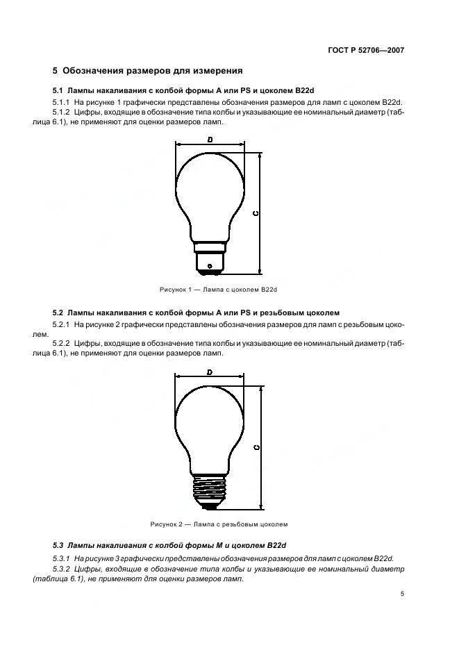 Цоколи автомобильных ламп – список с картинками и обозначениями